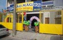 Marvelous Balao Magico Buffet Buffet Infantil Centro Itanhaem Download Free Architecture Designs Xaembritishbridgeorg